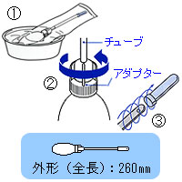Glycerin甘油灌肠60「OHTA」:10个: