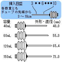 Glycerin enema甘油灌肠50%「Mylan」 60ml:10个装