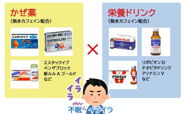 総合風邪薬×栄養ドリンク