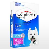 コンフォティス140mg犬猫用6錠 2箱