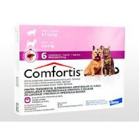 コンフォティス270mg犬猫用6錠 1箱